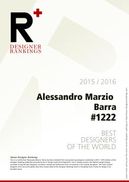 141899-certificate-designerranking